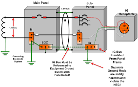 the facts and myths of isolated grounding part 1 iground what is isolated power system at Isolation Panel Wiring Diagram