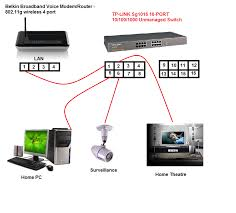 home network advice [diagram] ocau forums belkin wireless extender setup at Belkin Network Diagram