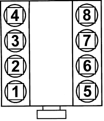 ford f150 5 4 coil pack diagram ford image wiring 2001 ford f150 5 4 firing order vehiclepad ford f150 firing on ford f150 5 4 coil