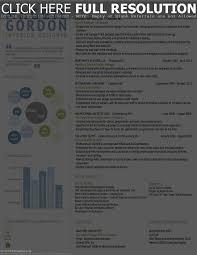 Resume Format Of Interior Designer Resume Template