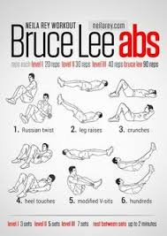 strength exercises at home without equipment google search