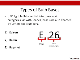 Light Bulb Shape And Size Chart Different Size Light Bulbs Cmswebdesign Info