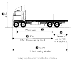 Semi Truck Size Chart The Official New Zealand Road Code For Heavy Vehicles