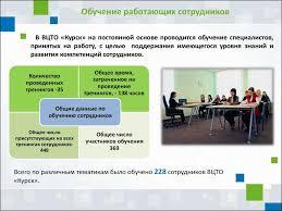 Отчёт по практике в автомагазине stathistupavcuuvi Пишу отчет по практикепроходила в автомагазине Работа студентки проходила в различных отделах преимущественно в управленческих