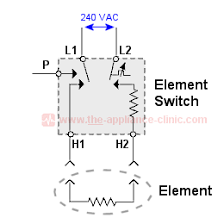 electric range surface element switch the appliance clinic surface element not heating at all typical element switch wiring