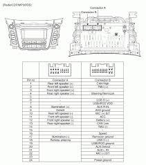 hyundai sonata wiring diagram wiring diagram simplepilgrimage org 2012 hyundai sonata wiring diagram in climate control wiring diagram hyundai forums hyundai forum on tricksabout net pictures hyundai sonata wiring