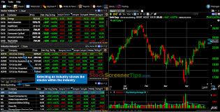Sector Rotation Strategy Stockscreenertips Com