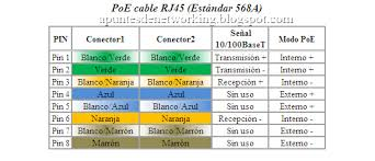 wiring diagram for rj45 on wiring images free download images Wiring Diagram For Rj45 wiring diagram for rj45 on wiring diagram for rj45 14 wiring diagram for ethernet rj45 straight through pinout wiring diagram for rj45 connector