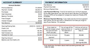 Minimum Credit Card Payment The Digital Opportunity Staring Credit Cards In The Face