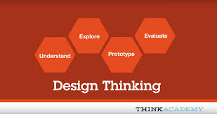 Methode Design
