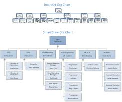 How To Do An Organizational Chart In Word Organizational Charts And Microsoft Office