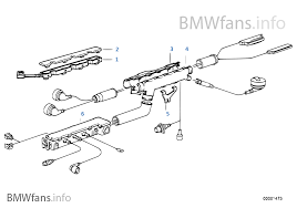 engine wiring harness bmw 3 e36 318i m43 south africa engine wiring harness