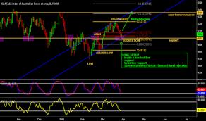 Page 16 618 Fibonacci Retracement — Trend Analysis — TradingView