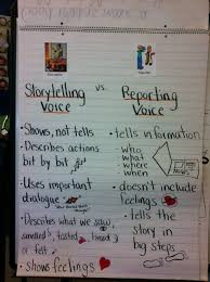 Chart For Distinguishing A Storytelling Voice And A
