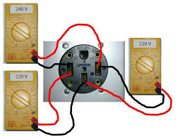 this article has a great 50 amp rv plug diagram the diagram is 3 Wire 50 Amp Outlet Diagram this article has a great 50 amp rv plug diagram the diagram is simple to read and easy to use make sure you use this to check voltages before con Wiring 220 Volt 30 Amp Plug and Outlet