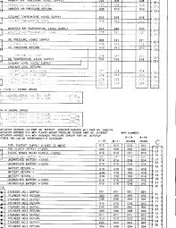 i want to install an n14 celect plus in my 84flc freightliner graphic