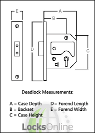 Euro Cylinder Size Chart How To Measure Door Locks The Complete Guide Locks Online