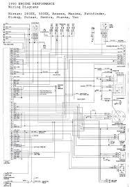 1989 240sx wiring diagram explore wiring diagram on the net • 1989 240sx wiring diagram wiring diagram site rh 2 12 7 lm baudienstleistungen de 240sx 1989 wiring diagram 1989 nissan 240sx ignition wiring diagram