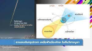 ชวนชมจันทรุปราคา เหนือฟ้าเมืองไทย ในคืนวิสาขบูชา