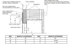 mantel clearance chart