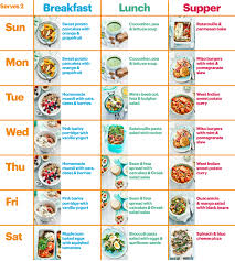 Healthy Diet Chart 4 Weeks Indian Plan For Weight Loss With