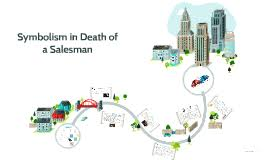 death of a salesman symbolism essay symbolism in death of a salesman by alana dunn on prezi