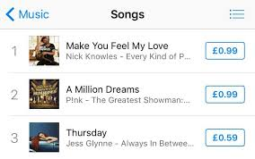 Nick Knowles Song In Charts Nick Knowles Tops Itunes Chart After Biffy Clyro Music