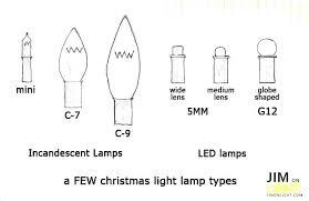 Led Bulb Types Chart Christmas Light Bulb Sizes Types Led Bulbs Tinhyeuonline Info