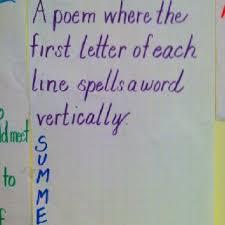 Acrostic Poem Acrostic Poetry Poetry Anchor Chart