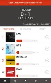 How To Vote On Gaon Chart