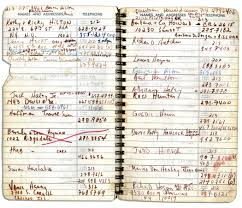 Personal Telephone Book Magdalene Project Org