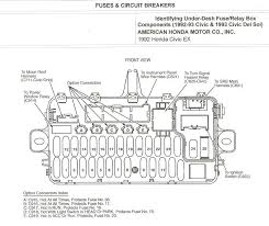 fuse box diagram for 93 honda civic complete wiring diagrams \u2022 2002 Honda Civic Fuse Diagram 93 honda civic fuse box diagram wire diagram rh kmestc com 2010 honda civic fuse box
