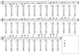 Recorder Notes Chart Pin On Music