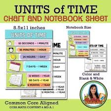 Measurement Of Time Chart Units Of Time Charts Ccss 4 Md A 1