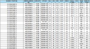410a Head Pressure Chart Compressors