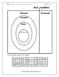 Real Numbers Venn Diagram Worksheet The Real Number System Classifying Real Numbers Venn