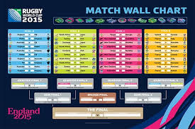 2015 Rugby World Cup Results Chart Test Rugby 2015 Rugby World Cup Match Discussion Thread