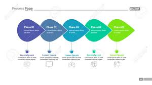 Five Phase Process Chart Slide Template Element Of Plan Strategy