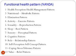Functional Health Patterns Impressive Faculty Of NursingIUG Ppt Video Online Download