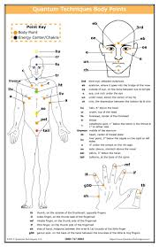 Total Health And Healing Quantum Techniques