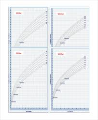 Baby Growth Chart Baby Weight Growth Chart Template 7 Free Pdf Documents