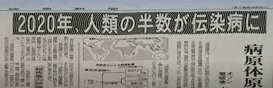 岐阜 新聞 予言