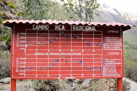 Inca Trail Elevation Chart Inca Trail Elevation Chart Entouriste