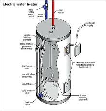 ao smith tankless water heater manual best electric hot water heater ao smith tankless water heater manual water heater manual throughout water heater