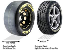 street racing tires. Brilliant Tires Race Tire Vs Street Tire To Racing Tires S