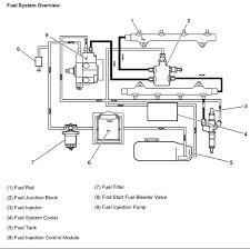toxicdiesel com duramax diesel fuel system duramax engine diesel fuel