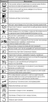 Органы управления приборная панель оборудование салона vw touran  Контрольные лампы vw touran