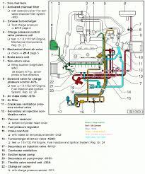 vw passat 1 8t engine diagram wiring diagram libraries 1 8t engine diagram wiring diagrams one vw passat