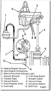 s10 4x4 vacuum diagram s10 image wiring diagram 1986 chevy s10 2 8 vacuum diagram that automatic transmission on s10 4x4 vacuum diagram