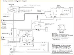 5 fisher plow wiring harness diagram fan wiring fisher plow wiring harness 26347 at Fisher Plow Wireing Harness